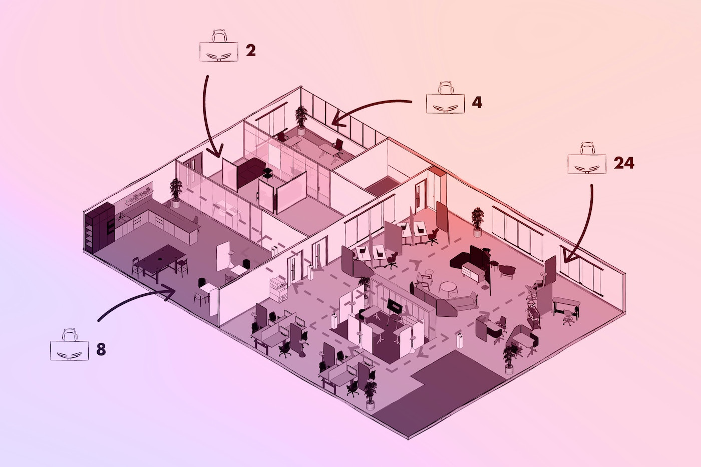 Post Pandemic workplace plan page